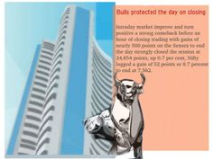 Intraday market improve,equity stock tips tomorrow by expert