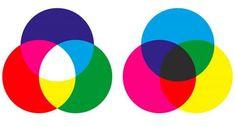 Farbenlehre: Was Farben bedeuten und wie sie wirken - [SCHÖNER WOHNEN]