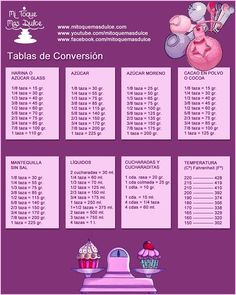 Mi Toque Mas Dulce Tabla conversora de gramos a tazas is part of Cake servings - Tortas Light, Cooking Tools, Cooking Recipes, Cupcake Cakes, Cupcakes, Kitchen Measurements, Cake Servings, Dessert Recipes, Desserts