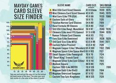 Keep our handy neoprene Mayday Games Sleeve Finder as a mouse pad near your checkout area to help you and your customers find the perfect sleeves for their cards. Just lay a card on the Sleeve Finder to see which type of sleeve to buy - it's that easy! Ordering a spare for your back office might help when you're ready
