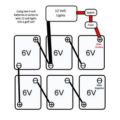 ezgo golf cart wiring diagram Wiring Diagram for EZGO