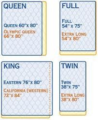 standard mattress dimensions in easy format for comparison including less common sizes such as olympic queen california king twin xl and full xl