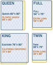 full xl mattress size - Olympic Queen Mattress