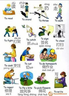 Useful Chinese verbs