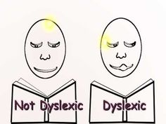 Animation: A Dyslexic Brain Uses Five Times More Area to Read