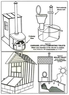 Carousel style composting toilets and solar toilet