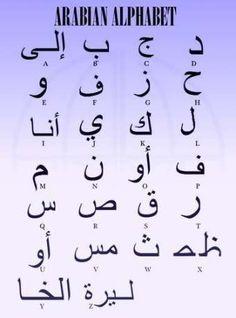 Alfabeto árabe,Alfabeto árabe si estás pensando hacerte us tatuaje, elegir un diseñe que te g. - Alfabeto árabe, Alfabeto árabe si estás pensando hacerte us - Alphabet Code, Alphabet Script, Sign Language Alphabet, Alphabet Symbols, Arabic Alphabet Letters, Sign Language Words, Ancient Alphabets, Ancient Symbols, Scripts