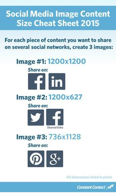 For the images we're sharing on LinkedIn, we've found that using square images works the best for increasing engagement, so try reusing the 1200×1200 images you've created for Facebook on LinkedIn in 2015.
