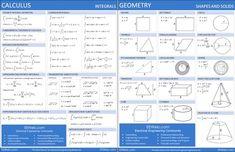 6 excelentes sitios para resolver problemas de #matemáticas y #graficar