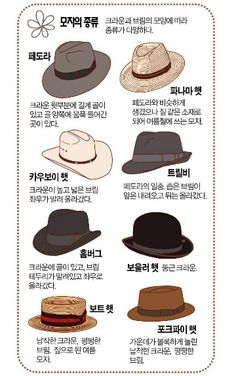 Hat ideas for characters
