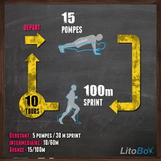 WOD de CrossFit sans matériel très intensif.  Bon courage !  #crossfit