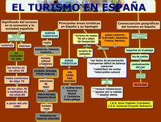 El turismo en España. Una actividad terciaria.