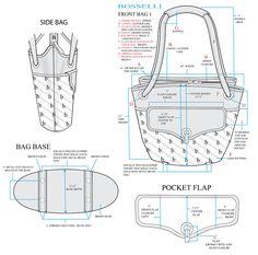 tote bag pattern - Buscar con Google