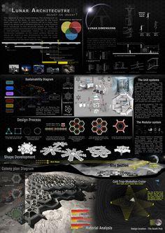 Mapeos guia Architecture Panel, Architecture Drawings, Concept Architecture, Futuristic Architecture, Coridor Design, Interior Design Presentation, Architectural Presentation, Concept Diagram, Layout
