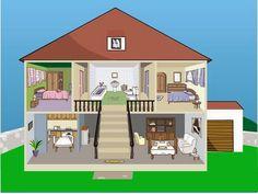 Dependencias de la casa