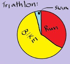 Triathlon training cartoons