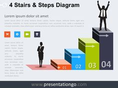 Free editable 4 Stairs and Steps PowerPoint Diagram Powerpoint Slide Designs, Powerpoint Free, Powerpoint Themes, Business Powerpoint Templates, Enterprise Development, Career Development, Presentation Design, Presentation Templates, Powerpoint Animation