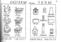 Leon Krier, Functionalism
