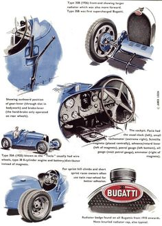 Bugatti T 35 (1924) | SMCars.Net - Car Blueprints Forum