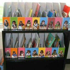 Fantastic classroom decor ideas for kindergarten Kindergarten Classroom Decor, Diy Classroom Decorations, Classroom Setting, Classroom Setup, Future Classroom, Ks2 Classroom, Book Boxes Classroom, Classroom Displays, Homework Box