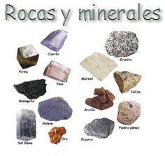 zonaClic - actividades - Rocas y minerales
