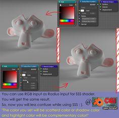 Blender 3d, Blender Models, 3d Model Character, Character Modeling, 3d Modeling, 3d Design, Game Design, Six Pack Abs Workout, Blender Tutorial