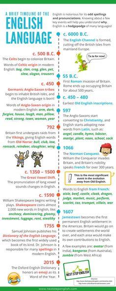 Educational infographic : timeline English word origins English etymology history visual English Vikin