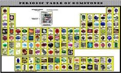 The best of both worlds: I love the periodic table and precious stones lending itself to the Periodic Table of Gemstones