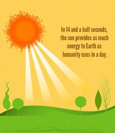 Catch renewable solar energy every minute.