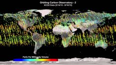 Carbon Dioxide Measurements from OCO-2