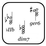 116 best Music Theory : FREE Resources images on Pinterest