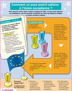Fiche exposés : Comment un pays peut-il adhérer à l'Union européenne ?