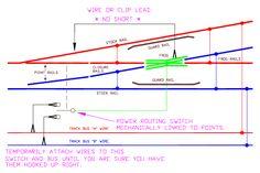 rr train track wiring nj international signal wireing trains rh pinterest com