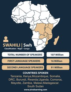 Yoruba (Èdè Yorùbá) Total Speakers : 30 million Language classification : Niger Congo Language code : yor Countries spoken : Nigeria & Benin Zulu Language, Yoruba Language, Speak Language, Second Language, Languages Of Africa, World Languages, Kenya, Tanzania, Amharic Language