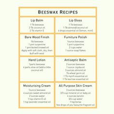 Bees Wax Bar The best essential oils for this come from HealingInTheHome Beeswax Recipes, Homemade Beauty Products, Bee Products, Best Essential Oils, Beeswax Candles, Save The Bees, Tips Belleza, Beauty Recipe, Home Made Soap