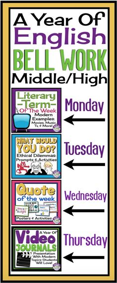Start your middle & high English Language Arts class with these highly engaging bell ringers!  Students will learn literary terms, debate ethical dilemmas, discuss quotations, and respond to video journals.