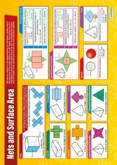 Nets and Surface Area Poster