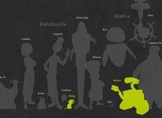 Pixar characters size chart