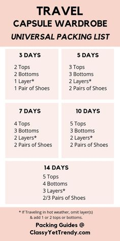 How To Build A Travel Capsule Wardrobe - Classy Yet Trendy How To Build A Travel., How To Build A Travel Capsule Wardrobe - Classy Yet Trendy How To Build A Travel Capsule Wardrobe - Classy Yet Trendy Build your travel capsule wardro. Packing Cubes, Packing List For Travel, Travel Checklist, Travel Essentials, Travel Hacks, Travel Deals, Europe Packing, Packing Ideas, Traveling Europe