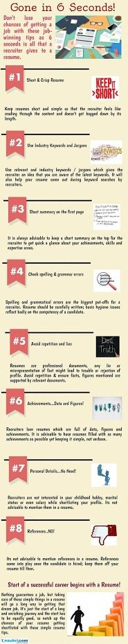 Naukri FastForward - Google+ Resume Tips Pinterest Google - naukri resume format