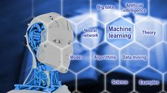 Artificial Intelligence, Machine learning and Deep learning - These Are The Differences, Similarity And Their Integrity - Slickviral Machine Learning Course, Machine Learning Deep Learning, Learning Theory, Learning Courses, Deus Ex Machina, Microsoft, Cloud Computing, Data Science, Artificial Intelligence Development