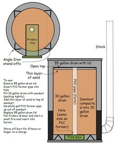Prepper Ideas » Blog Archive » Build Your Own Sawdust Burning Stove