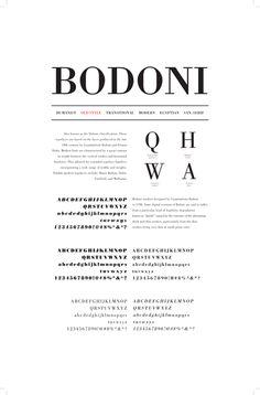 Bodoni Type poster.  Font by Giambattista Bodoni.