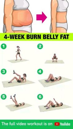 4 week workout to get rid of the belly fat. Would add a body extension to completely balance this workout. Also remember what you eat is very important to reduction of be Gym Workout Videos, Gym Workout For Beginners, Fitness Workouts, Easy Workouts, Workout Exercises, Workout Classes, Workout Plans, Morning Ab Workouts, Morning Yoga Routine