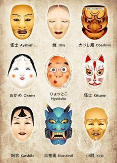 Noh masks of Japanese theater. Noh masks of Japanese theater. Poster Manga, Japan Kultur, Samurai, Noh Theatre, Theater Masks, Japanese Mythology, Turning Japanese, Japanese Words, Japanese Mask Meaning