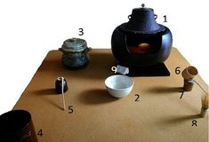 That's the picture of chanoyu basic tools, check it out for it's name:  1. chagama; it's large iron kettle for heated water and usually made from iron 2. chawan; tea bowl for make and drink the tea 3. mizusashi; lidded container for hold the fresh cold water 4. chaire; cointainer for hold the powdered tea 5. chashaku; tea scoop for making tea 6. hishaku; a long bamboo ladle for transferring cold or hot water 7. futa-oki; kettle-lid rest but sometimes used to rest the hishaku 8. chasen; tea…