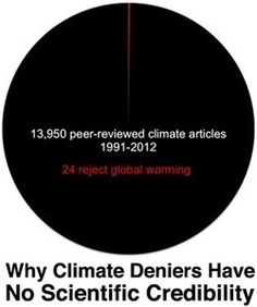 Climax Denied As Climate Denial Group Hits Repeat At UN Climate Talks in Lima - De Smog Blog (blog)