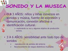 LA MUSICA EN LA ESCUELA INFANTIL Ideas, Music Activities, Music Class, School, Blue Prints, Thoughts