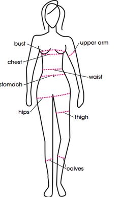 How to take body measurements correctly.