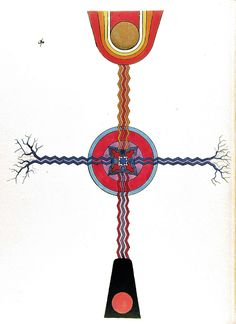 Image: Illustration 16 of The Red Book on the top.Notice the similarity to the Navajo style of Mandala on the bottom.